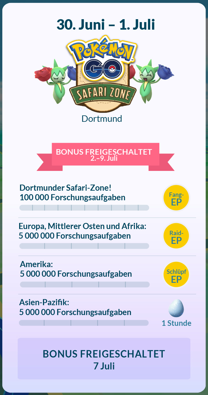 Globale Herausforderung Dortmund