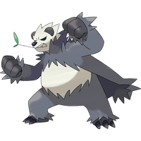 Pandagro